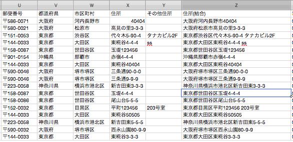 郵便番号、市区町村などにわかれています。 結合された列もあります。