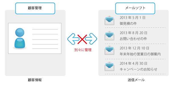 options_mails1
