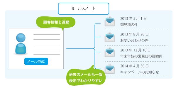 options_mails2